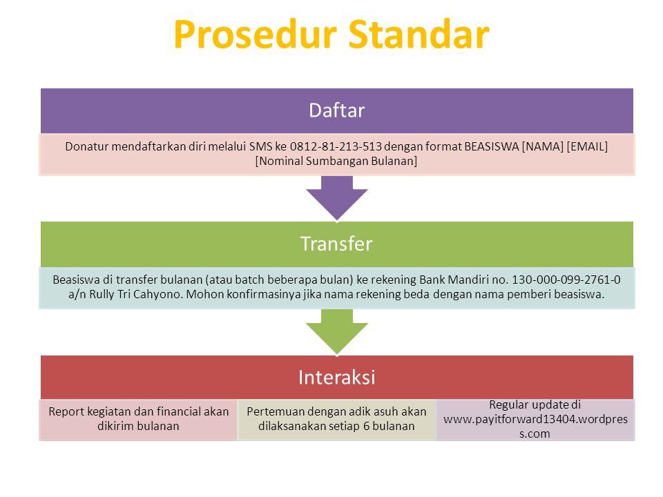 Prosedur Standar Interaksi Report kegiatan dan financial akan dikirim bulanan Pertemuan dengan adik asuh akan dilaksanakan setiap 6 bulanan Regular up