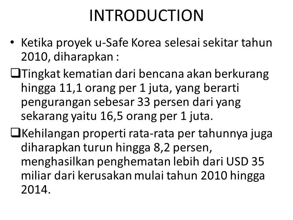 INTRODUCTION Ketika proyek u-Safe Korea selesai sekitar tahun 2010, diharapkan :  Tingkat kematian dari bencana akan berkurang hingga 11,1 orang per