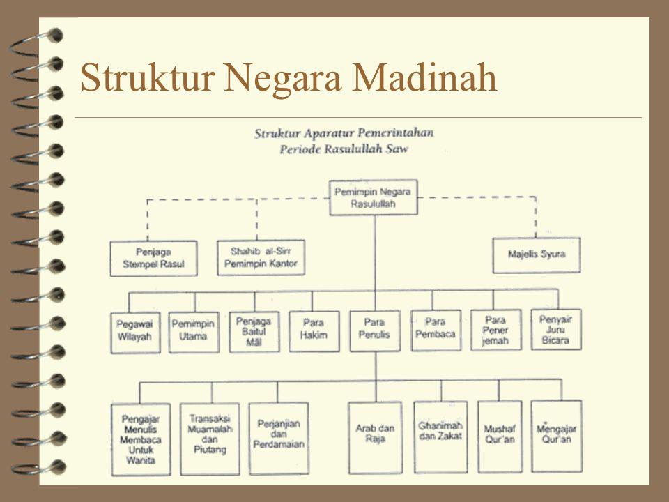 Struktur Negara Madinah