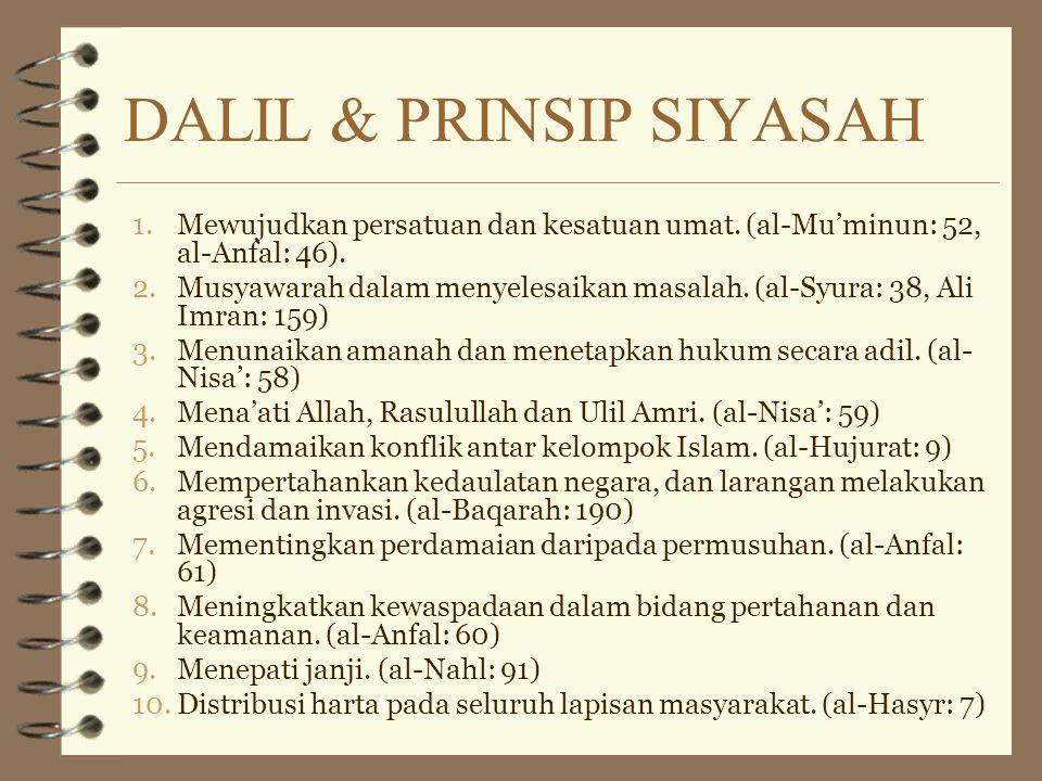 DALIL & PRINSIP SIYASAH 1.Mewujudkan persatuan dan kesatuan umat.