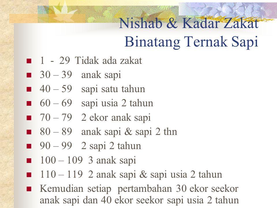 Nishab & Kadar Zakat Binatang Ternak Unta 1 – 4 tidak ada zakat 5 – 9 seekor kambing 10 – 14dua ekor kambing 15 – 19 tiga ekor kambing 20 – 24 empat e