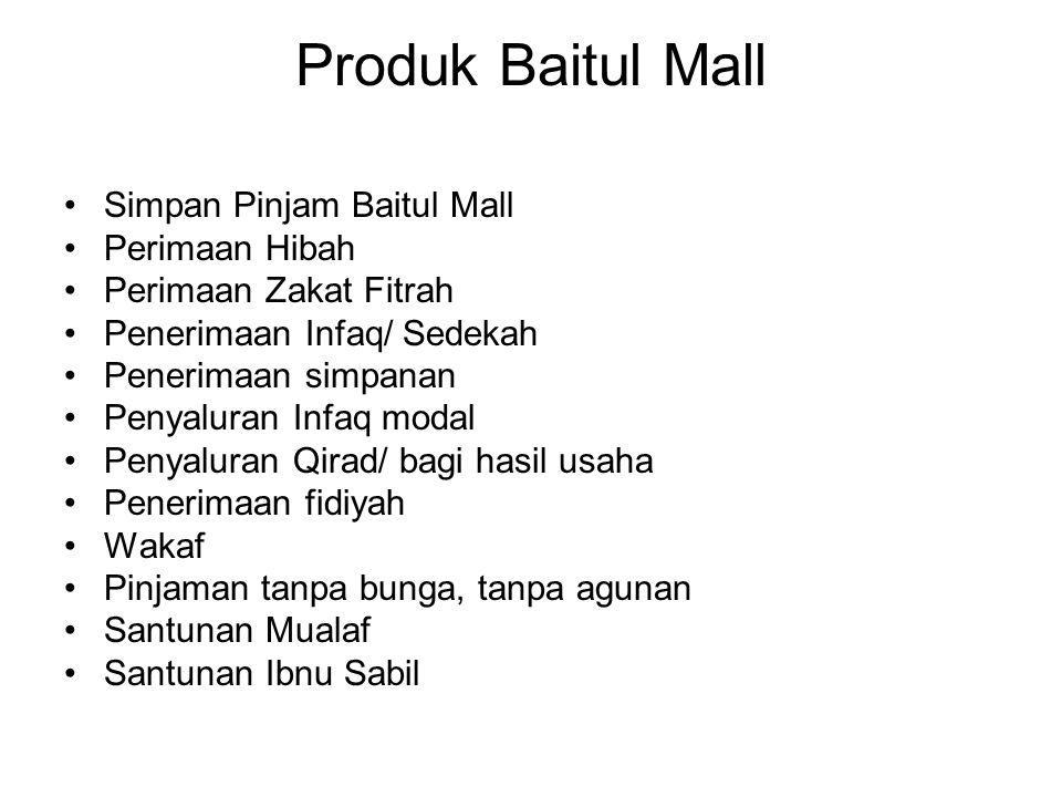 Produk Baitul Mall Simpan Pinjam Baitul Mall Perimaan Hibah Perimaan Zakat Fitrah Penerimaan Infaq/ Sedekah Penerimaan simpanan Penyaluran Infaq modal