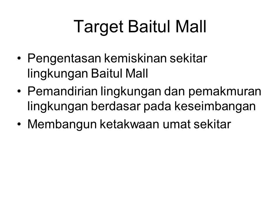 Target Baitul Mall Pengentasan kemiskinan sekitar lingkungan Baitul Mall Pemandirian lingkungan dan pemakmuran lingkungan berdasar pada keseimbangan M