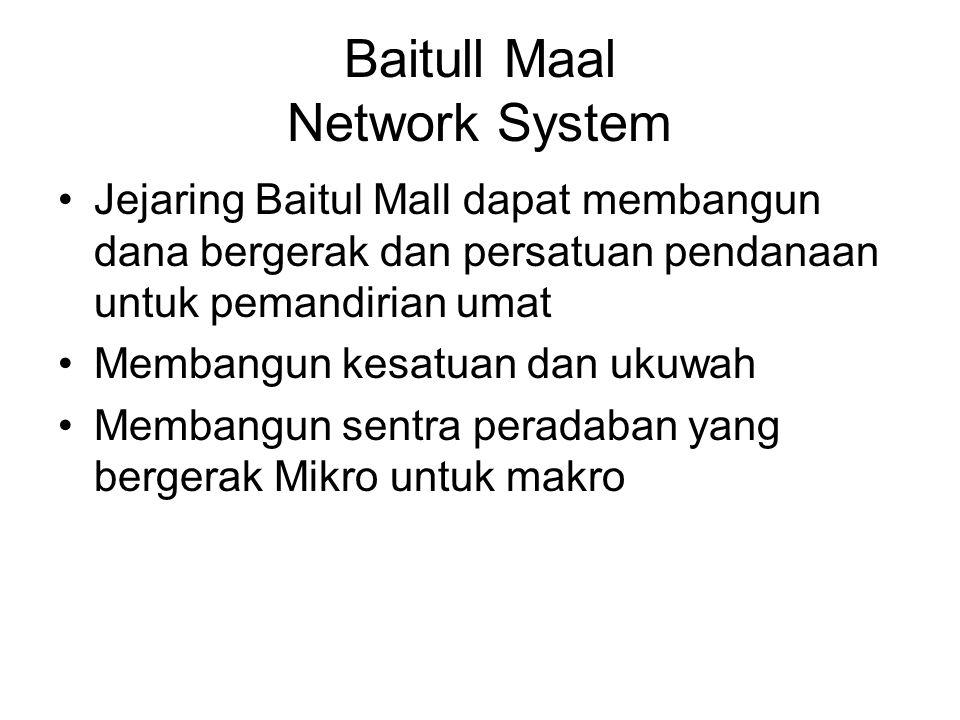 Baitull Maal Network System Jejaring Baitul Mall dapat membangun dana bergerak dan persatuan pendanaan untuk pemandirian umat Membangun kesatuan dan u