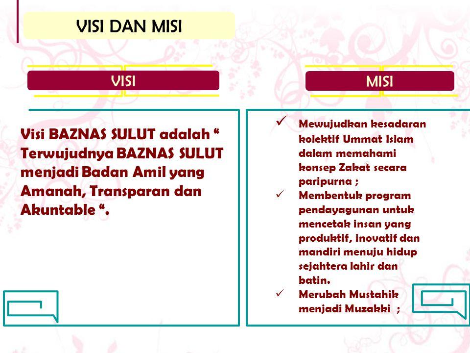 S T R A T E G I Strategi yang akan dilakukan oleh BAZNAS SULUT dalam mengembangkan pengelolaan dana ZIS sebagai upaya pencapaian Visi dan Misi serta Tujuan dan Sasaran di atas menggunakan 3 (tiga) pendekatan, yaitu : Re-evaluasi Re-vitalisasi Re-aktualisasi
