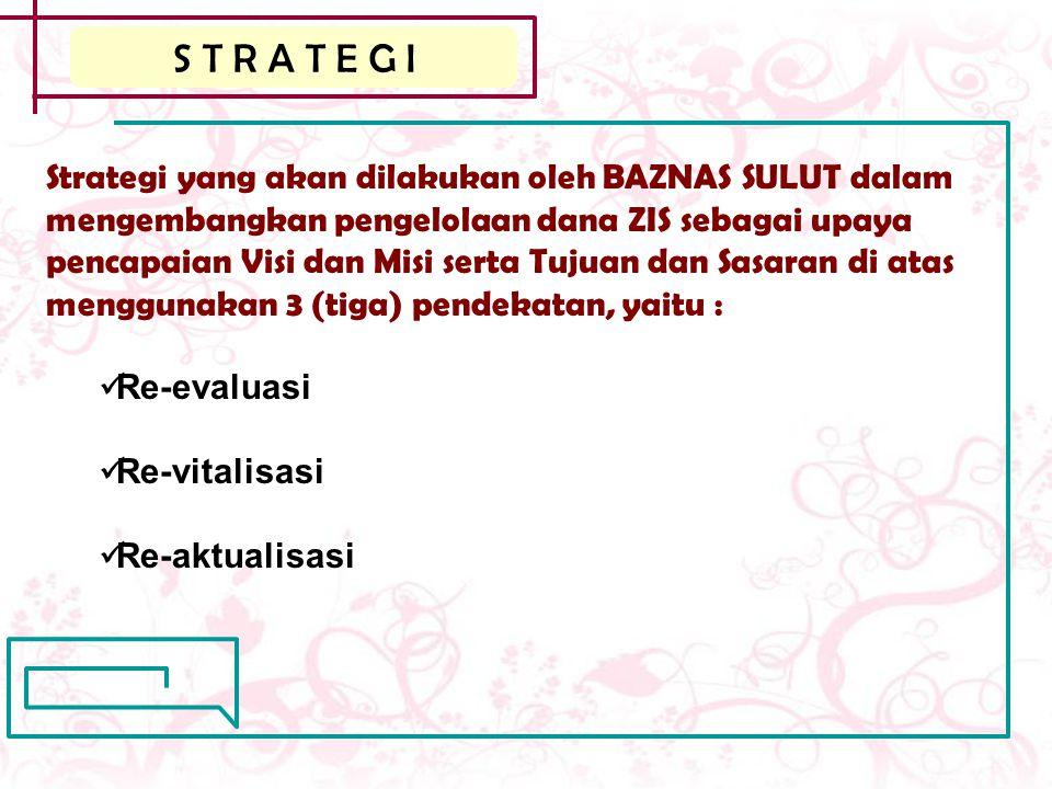 S T R A T E G I Strategi yang akan dilakukan oleh BAZNAS SULUT dalam mengembangkan pengelolaan dana ZIS sebagai upaya pencapaian Visi dan Misi serta T