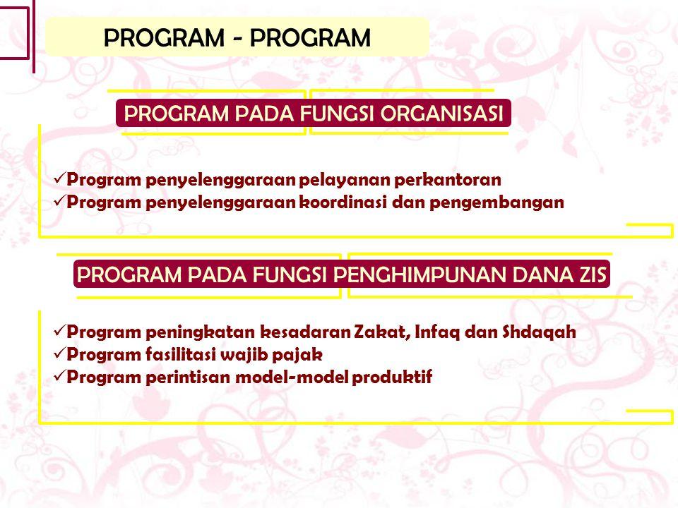 PROGRAM - PROGRAM PROGRAM PADA FUNGSI ORGANISASI Program penyelenggaraan pelayanan perkantoran Program penyelenggaraan koordinasi dan pengembangan PRO