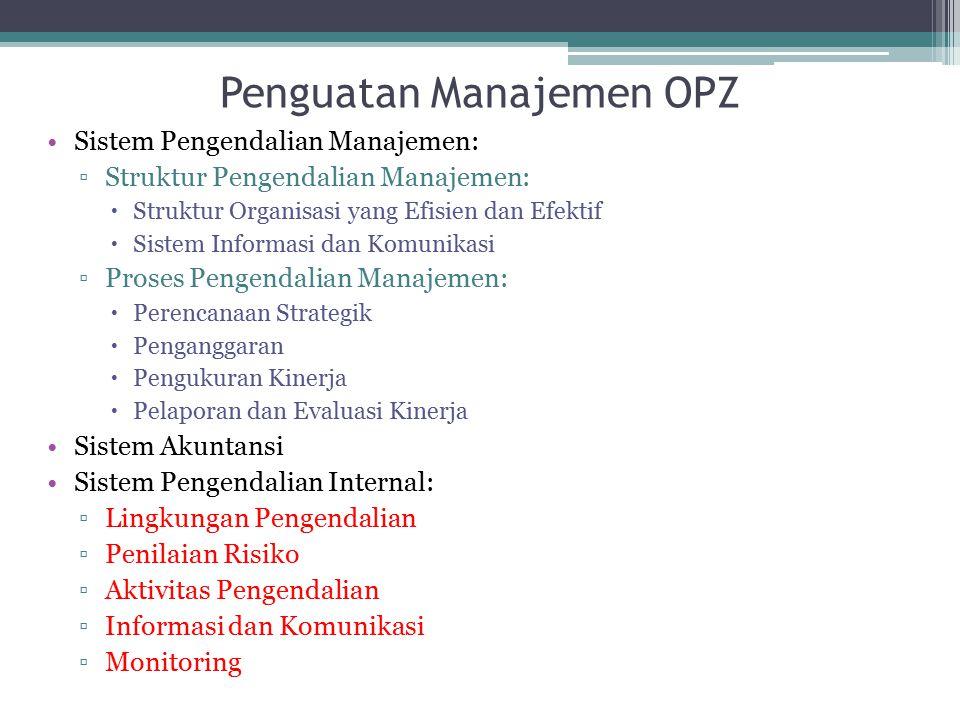 Penguatan Manajemen OPZ Sistem Pengendalian Manajemen: ▫Struktur Pengendalian Manajemen:  Struktur Organisasi yang Efisien dan Efektif  Sistem Infor