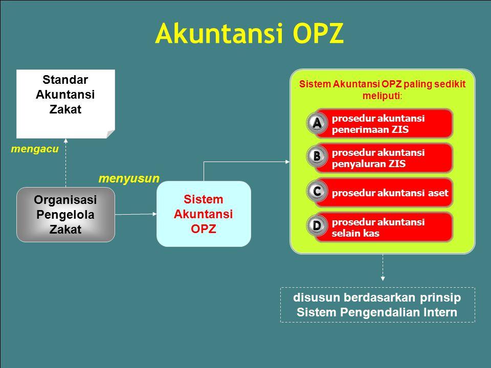 prosedur akuntansi aset Akuntansi OPZ Standar Akuntansi Zakat Sistem Akuntansi OPZ Organisasi Pengelola Zakat menyusun mengacu prosedur akuntansi pene