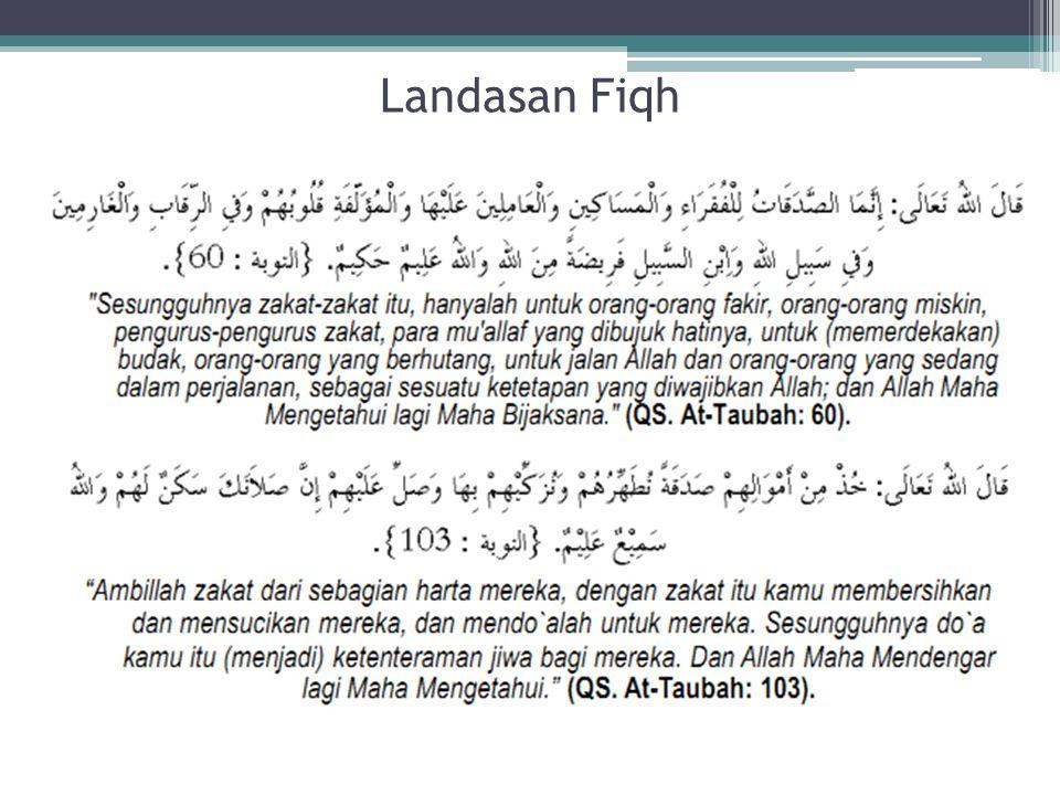 Landasan Fiqh