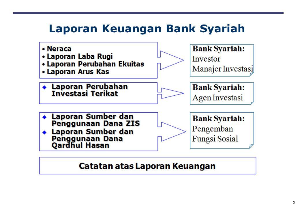 2 PERBEDAAN LAPORAN KEUANGAN BANK KONVENSIONAL (PSAK 1)BANK SYARIAH (PSAK 101) 1.Neraca 2.