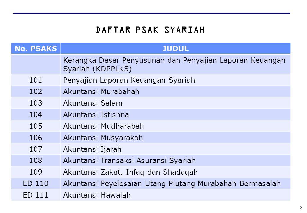 4 ACUAN PENYUSUNAN LAPORAN KEUANGAN BANK KONVENSIONAL (PSAK 1)BANK SYARIAH (PSAK 101) 1.Kerangka Dasar Penyusunan dan Penyajian Laporan Keuangan (KDPPLK) 1.Kerangka Dasar Penyusunan dan Penyajian Laporan Keuangan Syariah (KDPPLKS) 2.