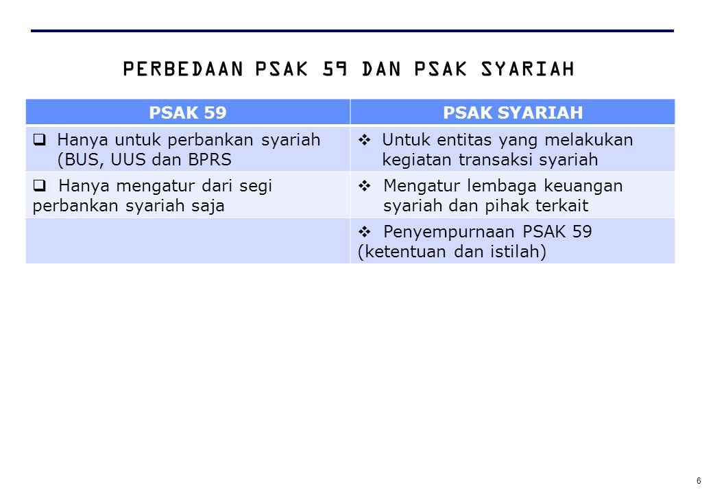 6 PERBEDAAN PSAK 59 DAN PSAK SYARIAH PSAK 59PSAK SYARIAH  Hanya untuk perbankan syariah (BUS, UUS dan BPRS  Untuk entitas yang melakukan kegiatan transaksi syariah  Hanya mengatur dari segi perbankan syariah saja  Mengatur lembaga keuangan syariah dan pihak terkait  Penyempurnaan PSAK 59 (ketentuan dan istilah)