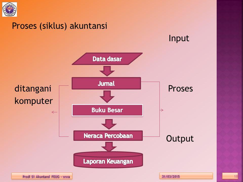 Proses (siklus) akuntansi Input ditangani Proses komputer Output 18