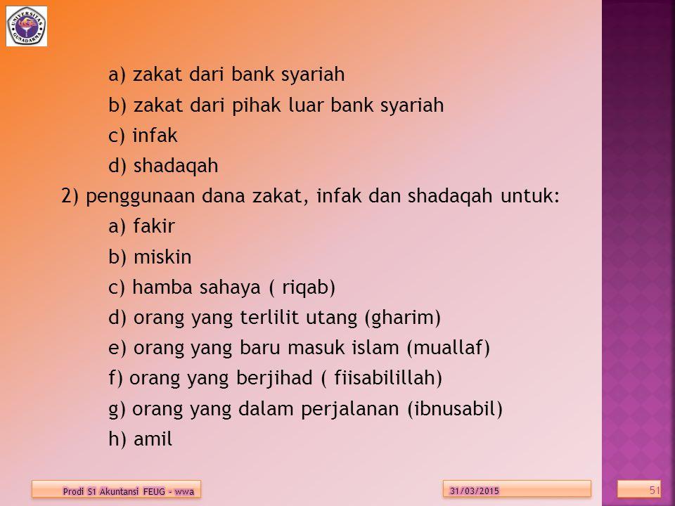 a) zakat dari bank syariah b) zakat dari pihak luar bank syariah c) infak d) shadaqah 2) penggunaan dana zakat, infak dan shadaqah untuk: a) fakir b) miskin c) hamba sahaya ( riqab) d) orang yang terlilit utang (gharim) e) orang yang baru masuk islam (muallaf) f) orang yang berjihad ( fiisabilillah) g) orang yang dalam perjalanan (ibnusabil) h) amil 51