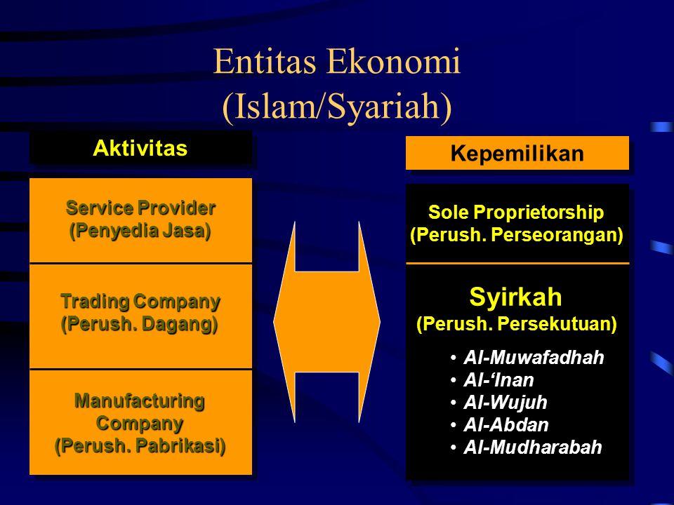 Entitas Ekonomi (Islam/Syariah) Aktivitas Service Provider (Penyedia Jasa) Trading Company (Perush. Dagang) ManufacturingCompany (Perush. Pabrikasi) K
