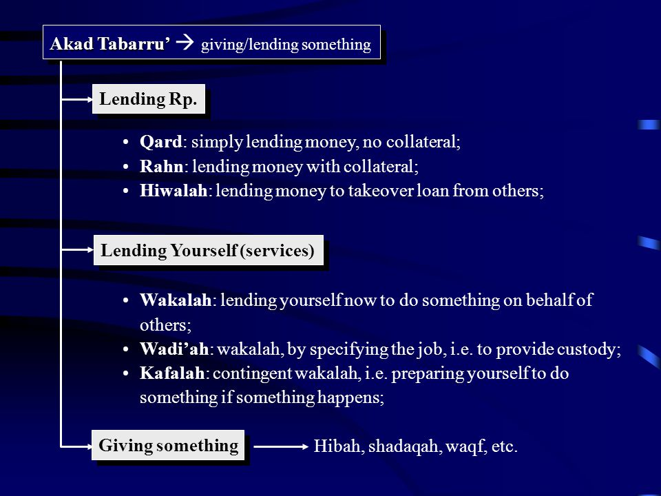 Akad Tabarru' Akad Tabarru'  giving/lending something Lending Rp. Lending Yourself (services) Giving something Qard: simply lending money, no collate