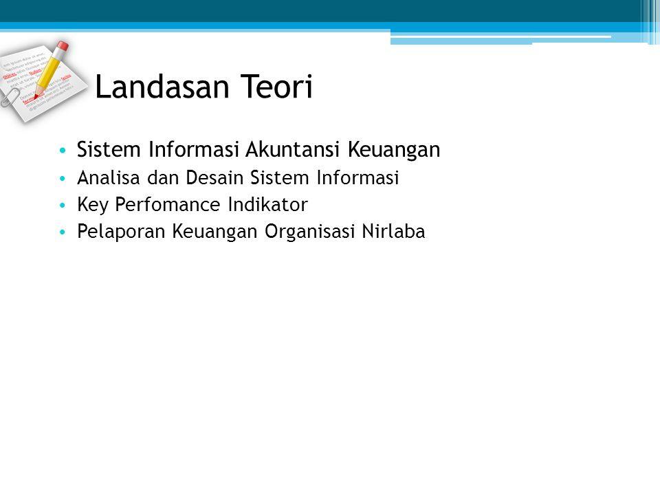 Sistem Informasi Akuntansi Keuangan Analisa dan Desain Sistem Informasi Key Perfomance Indikator Pelaporan Keuangan Organisasi Nirlaba Landasan Teori