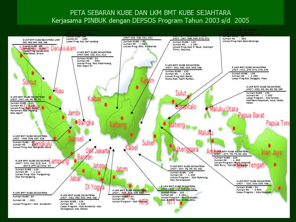 PETA SEBARAN KUBE DAN LKM BMT KUBE SEJAHTARA Kerjasama PINBUK dengan DEPSOS Program Tahun 2003 s/d 2005 5 LKM BMT KUBE SEJAHTERA UNIT 042, 043, 044, 0