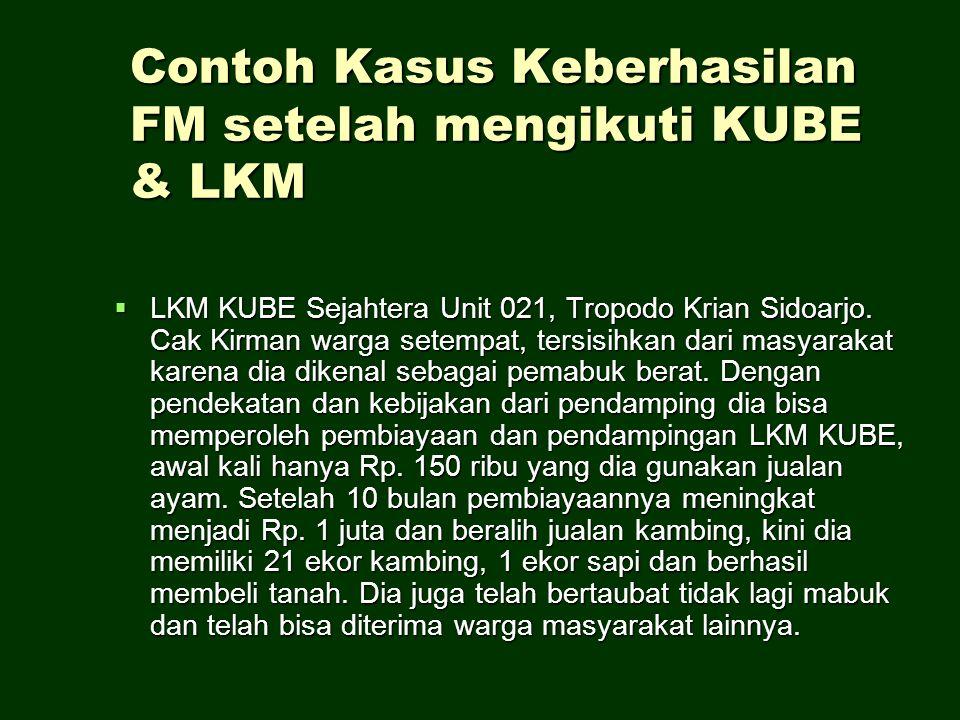 Contoh Kasus Keberhasilan FM setelah mengikuti KUBE & LKM  LKM KUBE Sejahtera Unit 021, Tropodo Krian Sidoarjo. Cak Kirman warga setempat, tersisihka