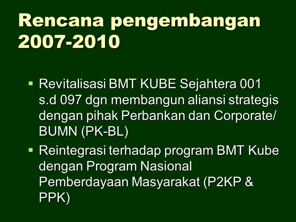 Rencana pengembangan 2007-2010  Revitalisasi BMT KUBE Sejahtera 001 s.d 097 dgn membangun aliansi strategis dengan pihak Perbankan dan Corporate/ BUM