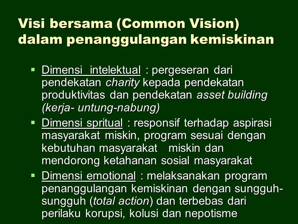 Visi bersama (Common Vision) dalam penanggulangan kemiskinan  Dimensi intelektual : pergeseran dari pendekatan charity kepada pendekatan produktivita