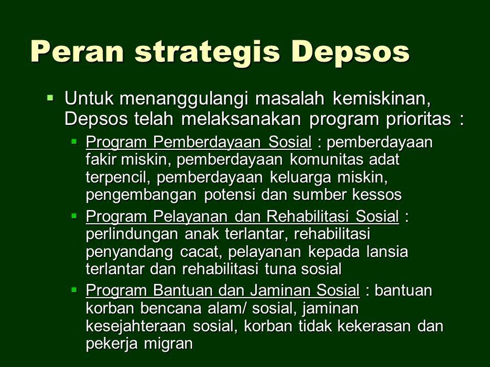 Peran strategis Depsos  Untuk menanggulangi masalah kemiskinan, Depsos telah melaksanakan program prioritas :  Program Pemberdayaan Sosial : pemberd