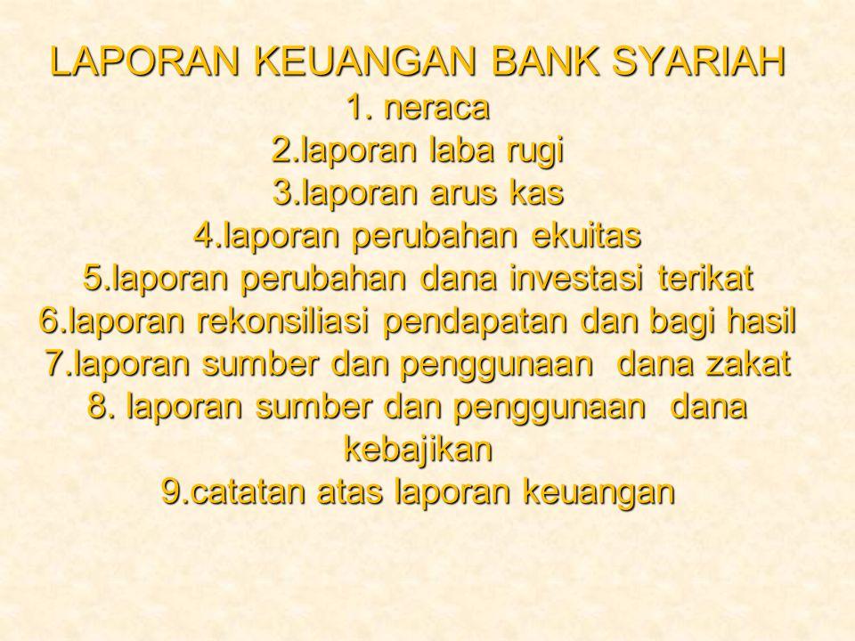 UNSUR LAPORAN KEUANGAN UTAMA A.Laporan Posisi Keuangan 1.Aset adalah sumber daya yang dikuasai oleh entitas syariah sebagai akibat dari peristiwa masa lalu dan memiliki anfaat ekonomi di masa depan bagi entitas syariah.