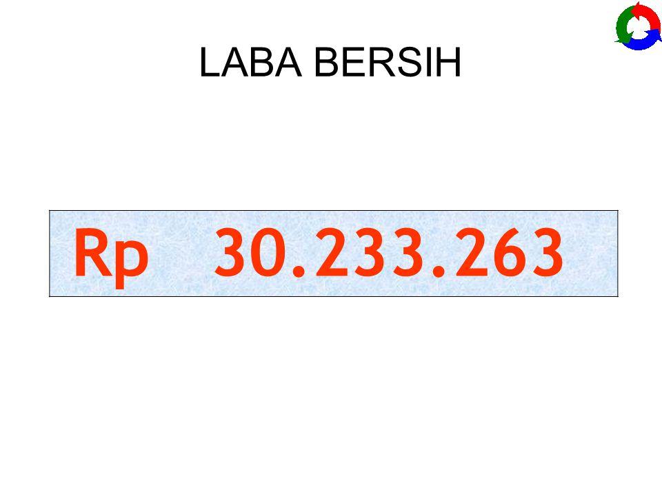 LABA BERSIH Rp 30.233.263