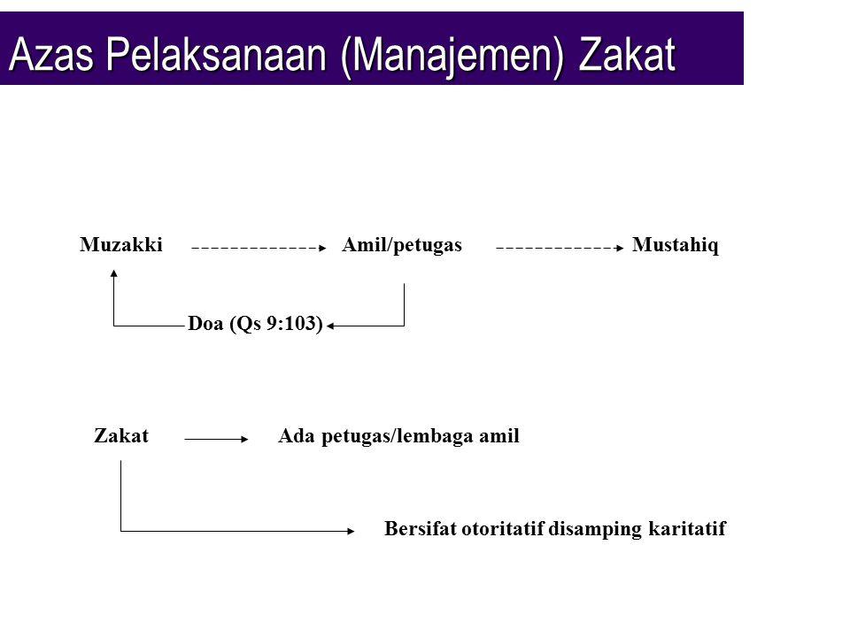 Azas Pelaksanaan (Manajemen) Zakat MuzakkiAmil/petugasMustahiq Doa (Qs 9:103) ZakatAda petugas/lembaga amil Bersifat otoritatif disamping karitatif