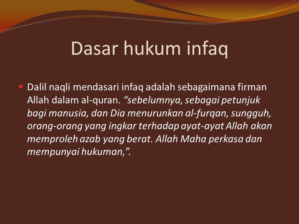 Pengertian infaq Infaq adalah pengeluaran suka rela yang dilakukan seseorang setiap kali ia mendapatkan rizki sebanyak yang ia kehendakinya.