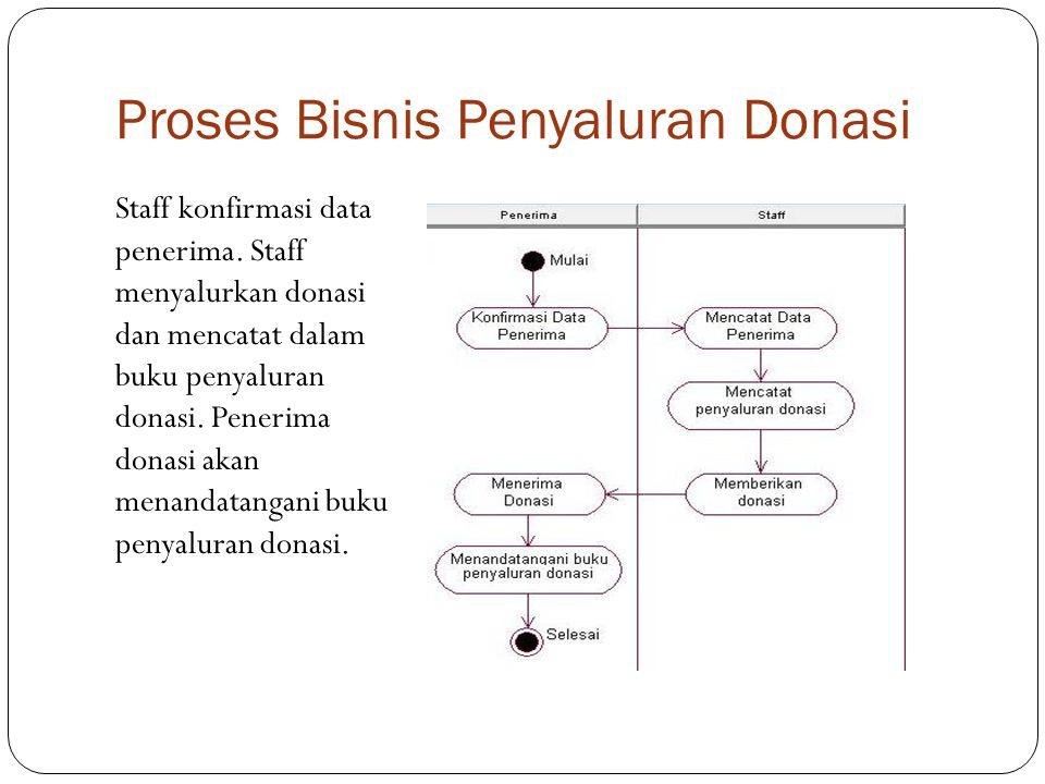 Proses Bisnis Pembuatan Laporan Staff akan membuat laporan-laporan yang akan diberikan kepada pimpinan yayasan.