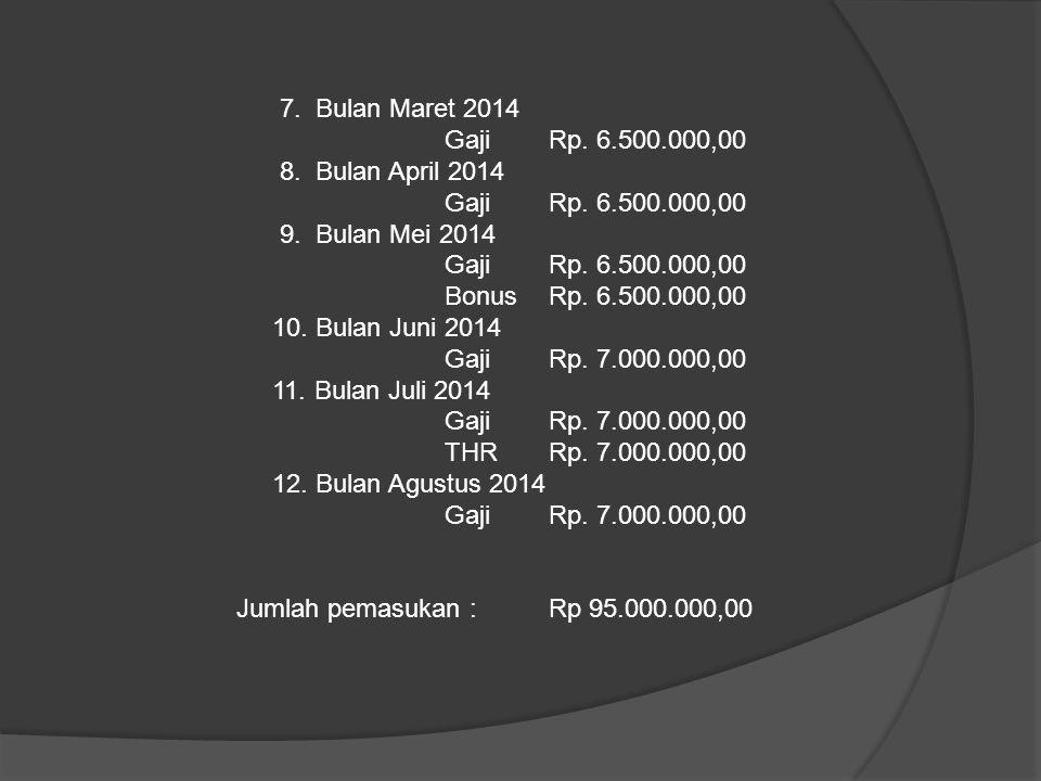 7. Bulan Maret 2014 Gaji Rp. 6.500.000,00 8. Bulan April 2014 Gaji Rp.