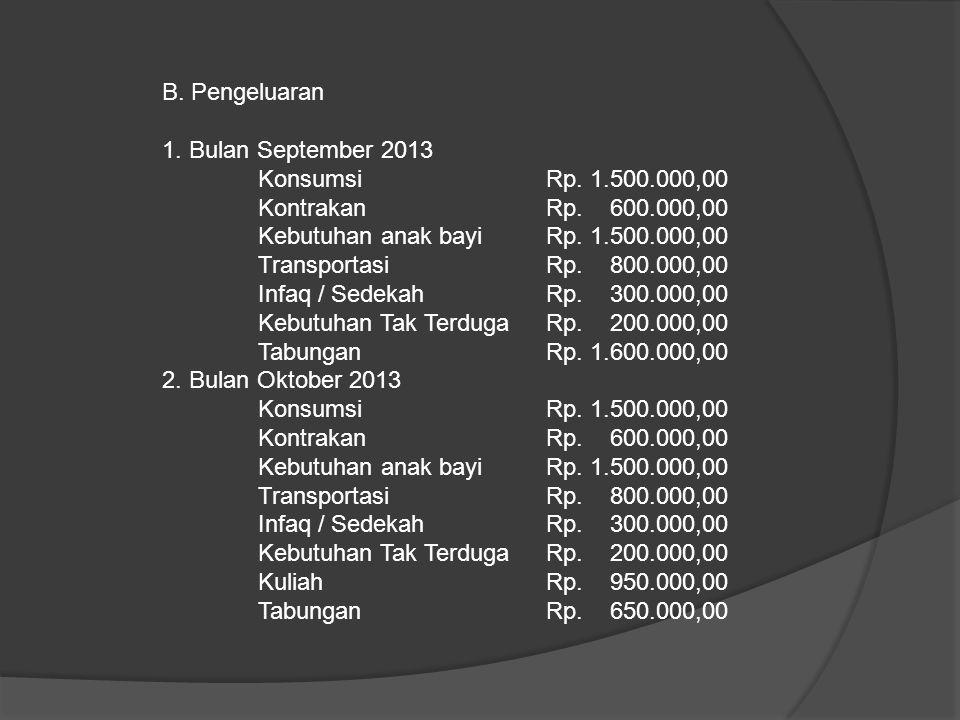 B. Pengeluaran 1. Bulan September 2013 Konsumsi Rp. 1.500.000,00 KontrakanRp. 600.000,00 Kebutuhan anak bayiRp. 1.500.000,00 TransportasiRp. 800.000,0