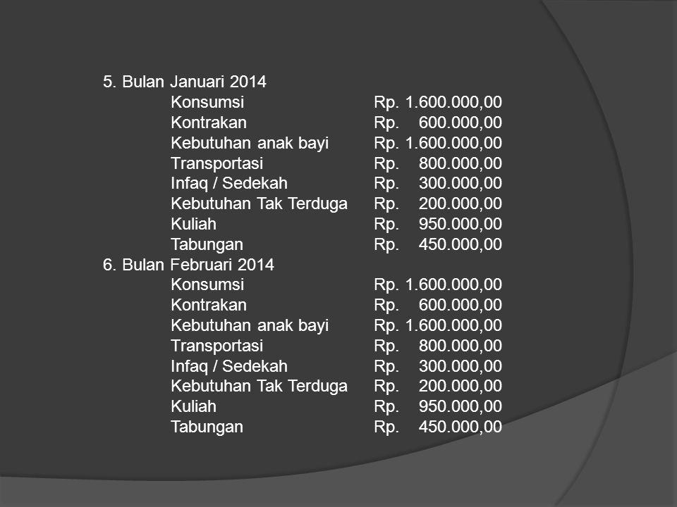 5. Bulan Januari 2014 Konsumsi Rp. 1.600.000,00 KontrakanRp. 600.000,00 Kebutuhan anak bayiRp. 1.600.000,00 TransportasiRp. 800.000,00 Infaq / Sedekah