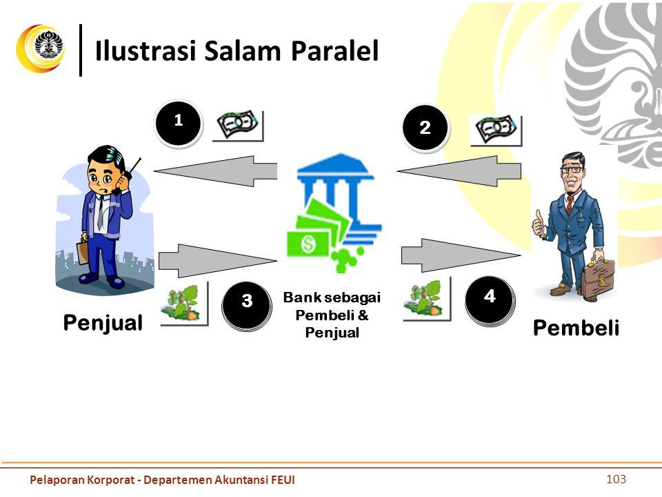 Ilustrasi Salam Paralel 2 2 Pembeli Penjual Bank sebagai Pembeli & Penjual 3 4 103 Pelaporan Korporat - Departemen Akuntansi FEUI