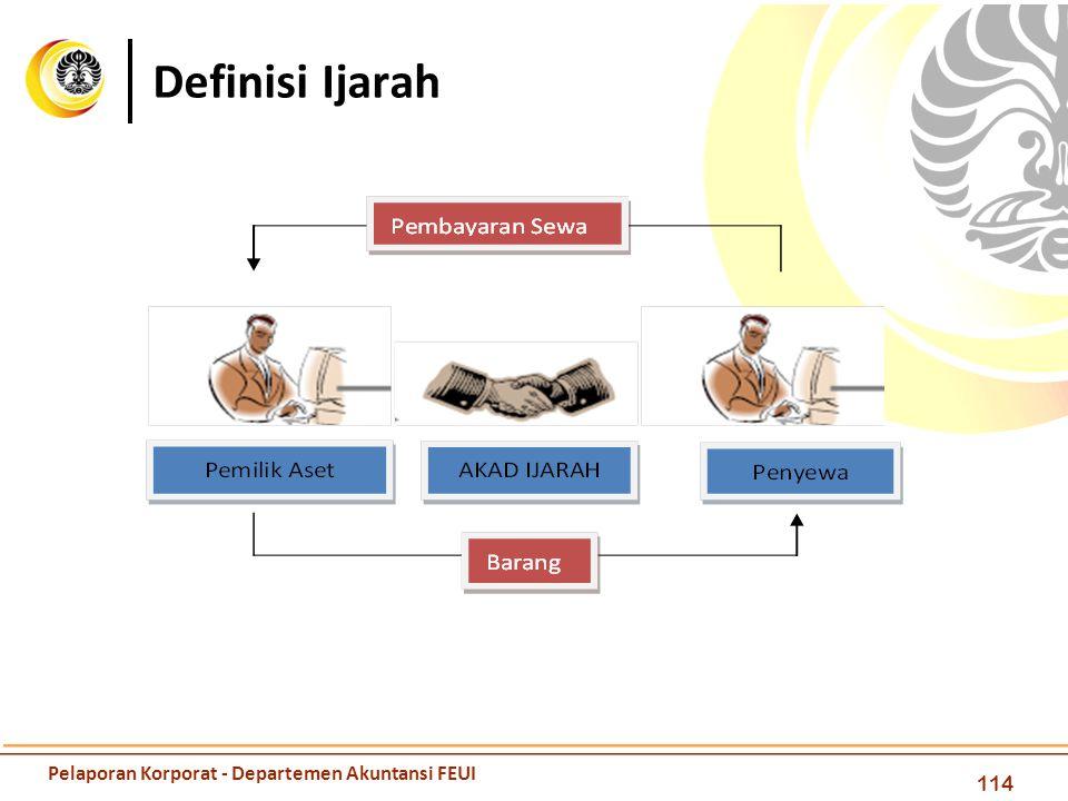 Definisi Ijarah 114 Pelaporan Korporat - Departemen Akuntansi FEUI