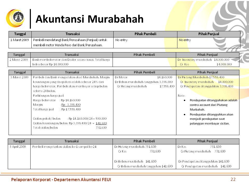 Akuntansi Murabahah 22 Pelaporan Korporat - Departemen Akuntansi FEUI