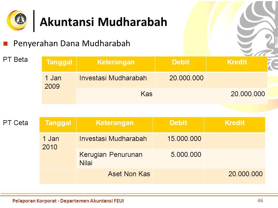 Akuntansi Mudharabah Penyerahan Dana Mudharabah TanggalKeteranganDebitKredit 1 Jan 2009 Investasi Mudharabah20.000.000 Kas20.000.000 PT Beta TanggalKe