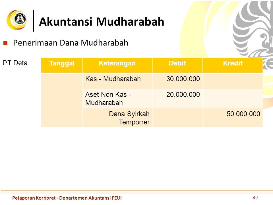 Akuntansi Mudharabah Penerimaan Dana Mudharabah TanggalKeteranganDebitKredit Kas - Mudharabah30.000.000 Aset Non Kas - Mudharabah 20.000.000 Dana Syir