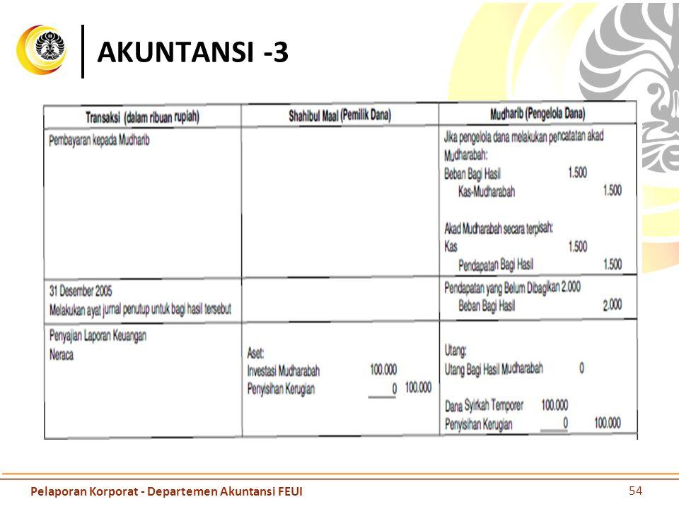 AKUNTANSI -3 54 Pelaporan Korporat - Departemen Akuntansi FEUI