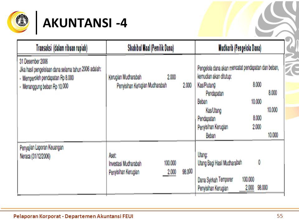 AKUNTANSI -4 55 Pelaporan Korporat - Departemen Akuntansi FEUI