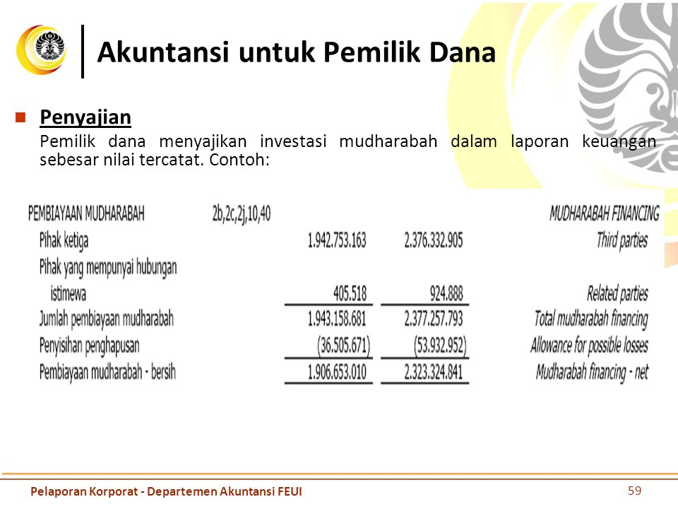 Akuntansi untuk Pemilik Dana Penyajian Pemilik dana menyajikan investasi mudharabah dalam laporan keuangan sebesar nilai tercatat. Contoh: 59 Pelapora