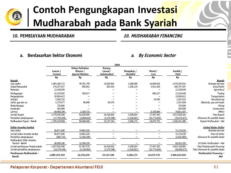 Contoh Pengungkapan Investasi Mudharabah pada Bank Syariah 61 Pelaporan Korporat - Departemen Akuntansi FEUI