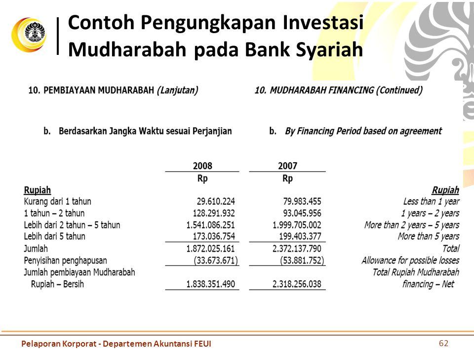 Contoh Pengungkapan Investasi Mudharabah pada Bank Syariah 62 Pelaporan Korporat - Departemen Akuntansi FEUI