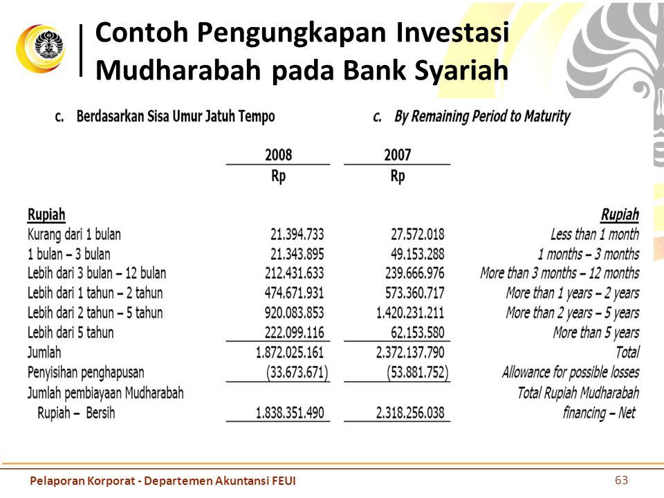 Contoh Pengungkapan Investasi Mudharabah pada Bank Syariah 63 Pelaporan Korporat - Departemen Akuntansi FEUI