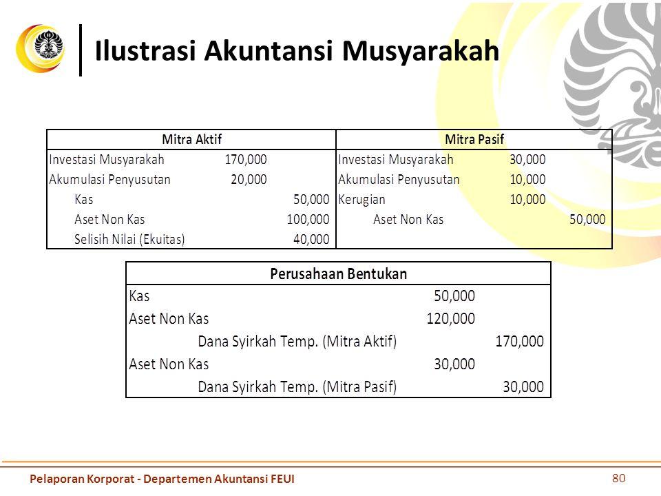 Ilustrasi Akuntansi Musyarakah 80 Pelaporan Korporat - Departemen Akuntansi FEUI