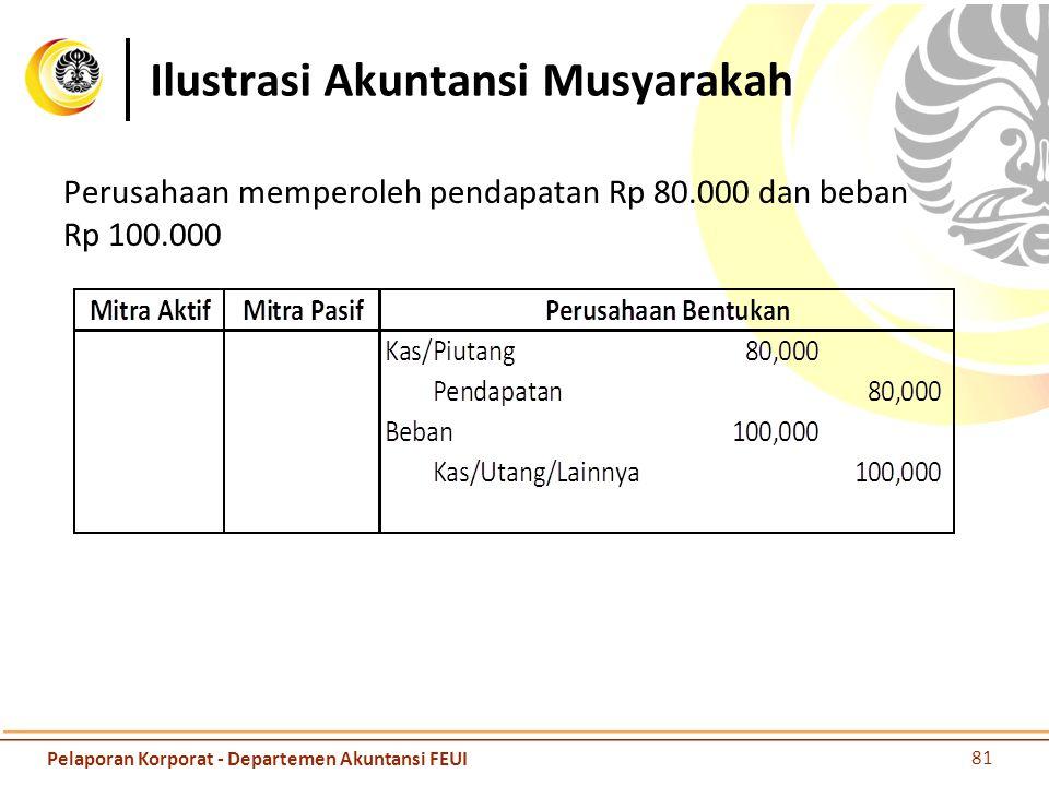 Ilustrasi Akuntansi Musyarakah Perusahaan memperoleh pendapatan Rp 80.000 dan beban Rp 100.000 81 Pelaporan Korporat - Departemen Akuntansi FEUI