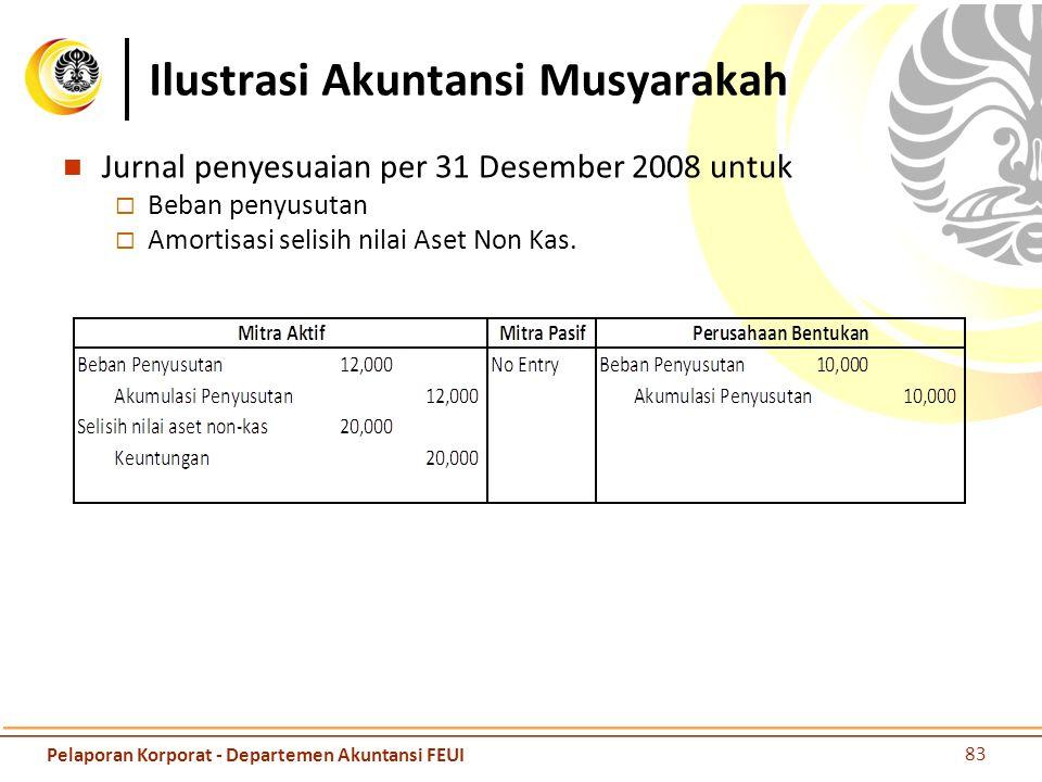 Ilustrasi Akuntansi Musyarakah Jurnal penyesuaian per 31 Desember 2008 untuk  Beban penyusutan  Amortisasi selisih nilai Aset Non Kas. 83 Pelaporan