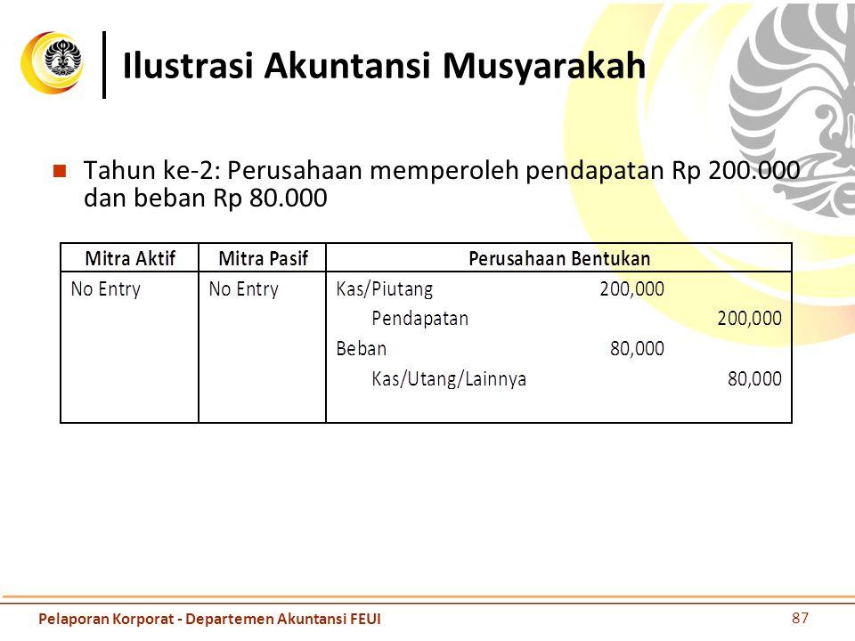 Ilustrasi Akuntansi Musyarakah Tahun ke-2: Perusahaan memperoleh pendapatan Rp 200.000 dan beban Rp 80.000 87 Pelaporan Korporat - Departemen Akuntans
